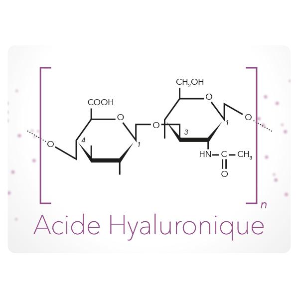 schéma acide hyaluronique